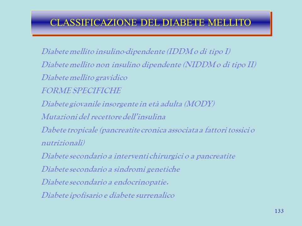 133 CLASSIFICAZIONE DEL DIABETE MELLITO Diabete mellito insulino-dipendente (IDDM o di tipo I) Diabete mellito non insulino dipendente (NIDDM o di tip
