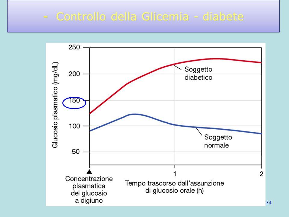134 - Controllo della Glicemia - diabete