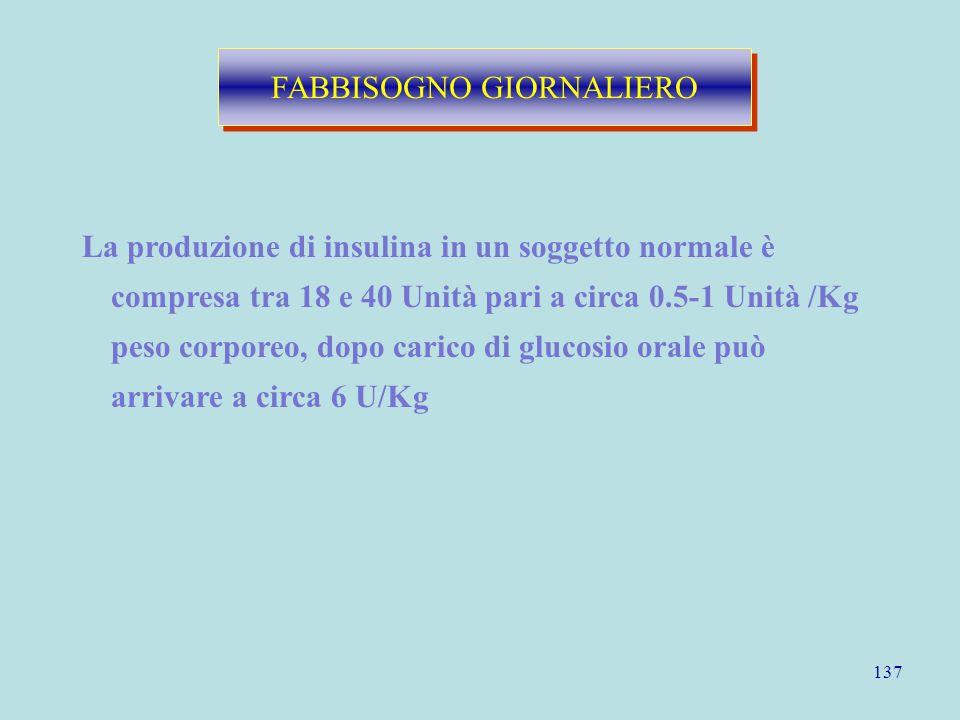 137 FABBISOGNO GIORNALIERO La produzione di insulina in un soggetto normale è compresa tra 18 e 40 Unità pari a circa 0.5-1 Unità /Kg peso corporeo, d