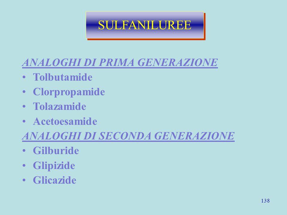 138 ANALOGHI DI PRIMA GENERAZIONE Tolbutamide Clorpropamide Tolazamide Acetoesamide ANALOGHI DI SECONDA GENERAZIONE Gilburide Glipizide Glicazide SULF