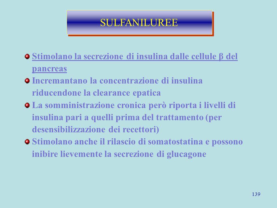 139 SULFANILUREE Stimolano la secrezione di insulina dalle cellule β del pancreas Incremantano la concentrazione di insulina riducendone la clearance
