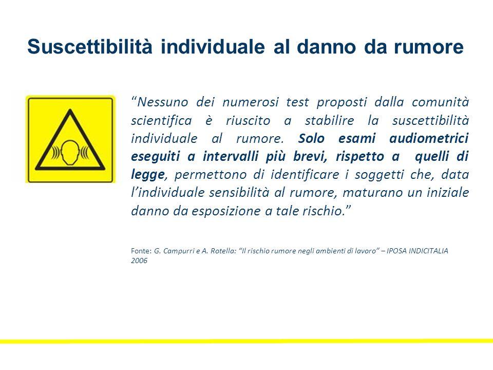 Suscettibilità individuale al danno da rumore Nessuno dei numerosi test proposti dalla comunità scientifica è riuscito a stabilire la suscettibilità individuale al rumore.
