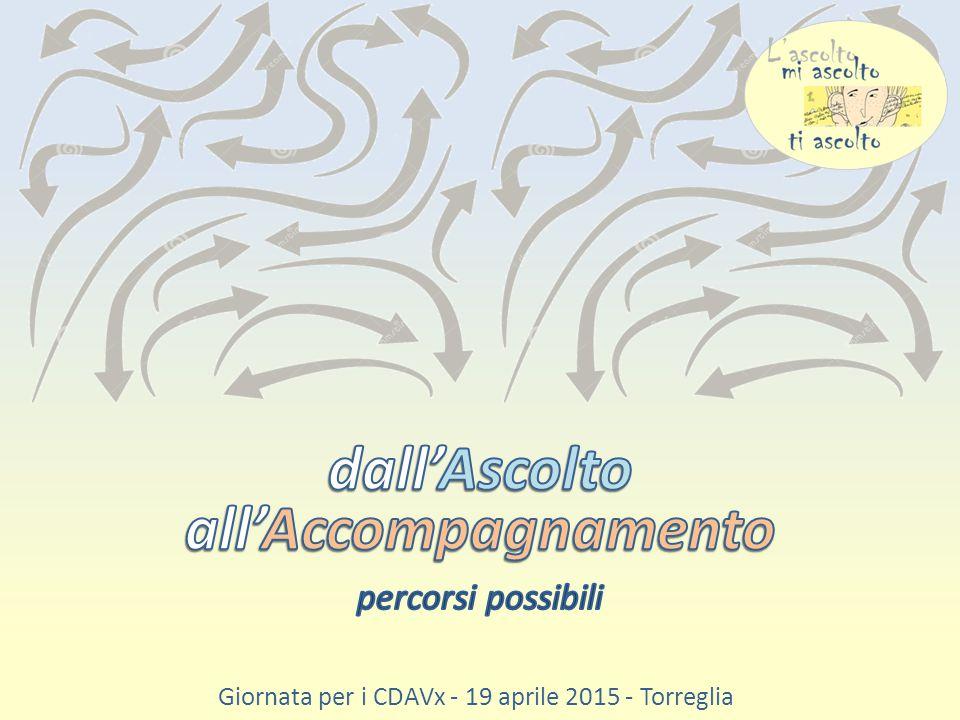 Giornata per i CDAVx - 19 aprile 2015 - Torreglia