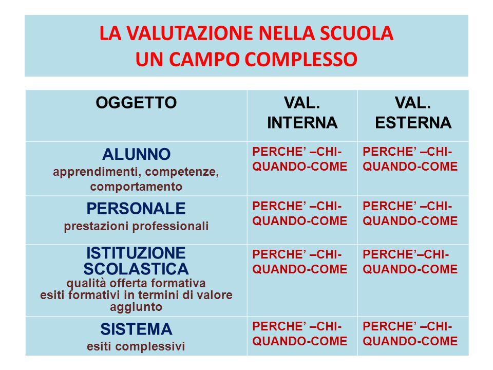 LA VALUTAZIONE NELLA SCUOLA ASPETTI, PROBLEMI, NUOVE PROSPETTIVE Dino Cristanini Verona – 9 aprile 2014