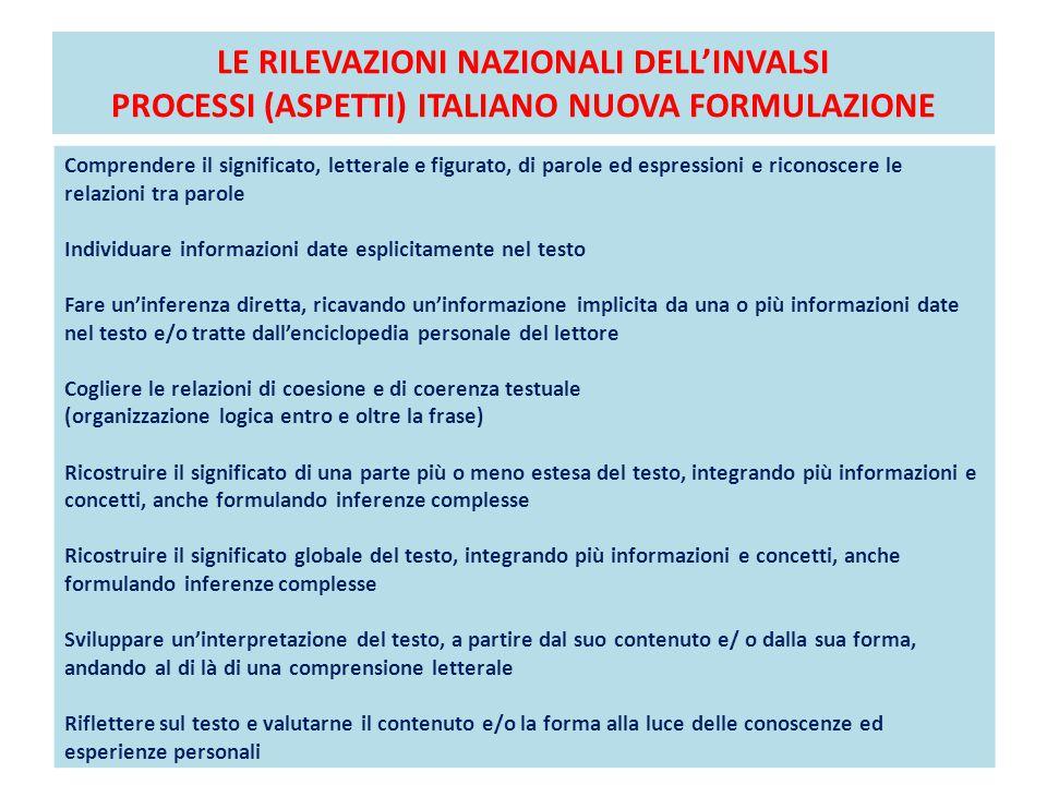 LE RILEVAZIONI NAZIONALI DELL'INVALSI PROCESSI (ASPETTI) ITALIANO NUOVA FORMULAZIONE Comprendere il significato, letterale e figurato, di parole ed es