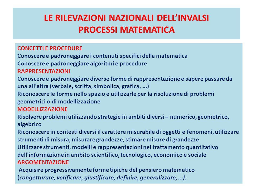 LE RILEVAZIONI NAZIONALI DELL'INVALSI PROCESSI MATEMATICA CONCETTI E PROCEDURE Conoscere e padroneggiare i contenuti specifici della matematica Conosc