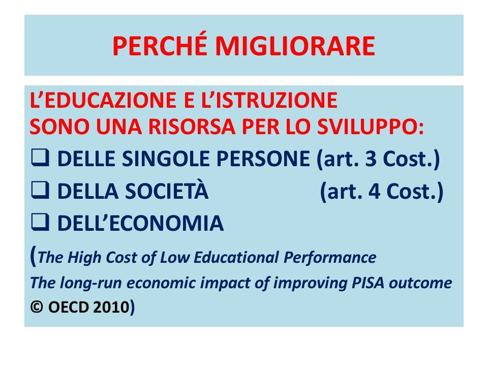 MATEMATICA PER TIPOLOGIE DI ISTITUTO 2012-2013