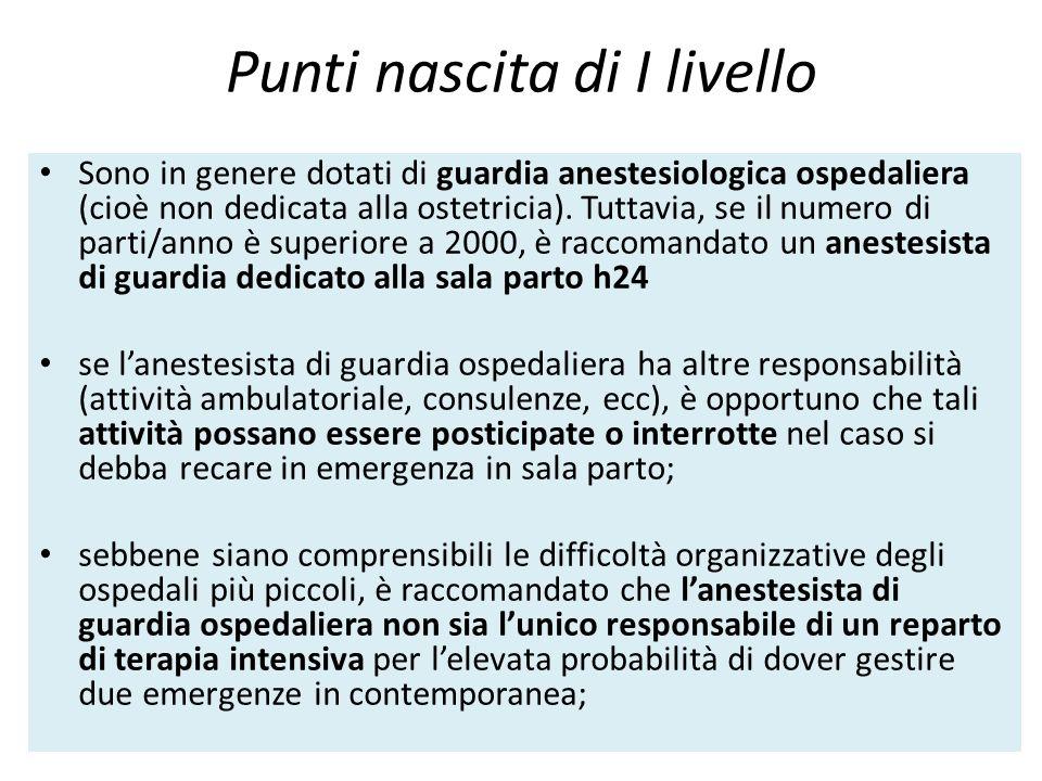 Punti nascita di I livello Sono in genere dotati di guardia anestesiologica ospedaliera (cioè non dedicata alla ostetricia). Tuttavia, se il numero di