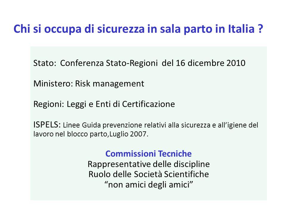 Stato: Conferenza Stato-Regioni del 16 dicembre 2010 Ministero: Risk management Regioni: Leggi e Enti di Certificazione ISPELS: Linee Guida prevenzion