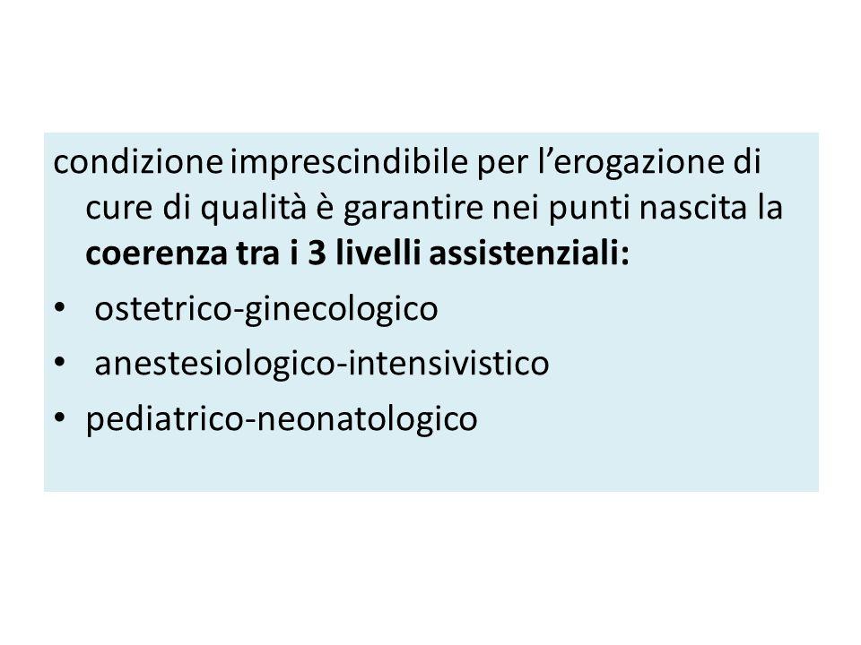 condizione imprescindibile per l'erogazione di cure di qualità è garantire nei punti nascita la coerenza tra i 3 livelli assistenziali: ostetrico-gine