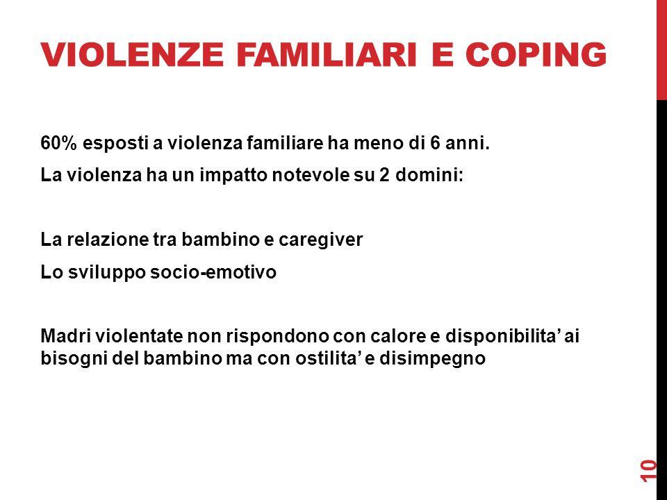 VIOLENZE FAMILIARI E COPING 60% esposti a violenza familiare ha meno di 6 anni. La violenza ha un impatto notevole su 2 domini: La relazione tra bambi