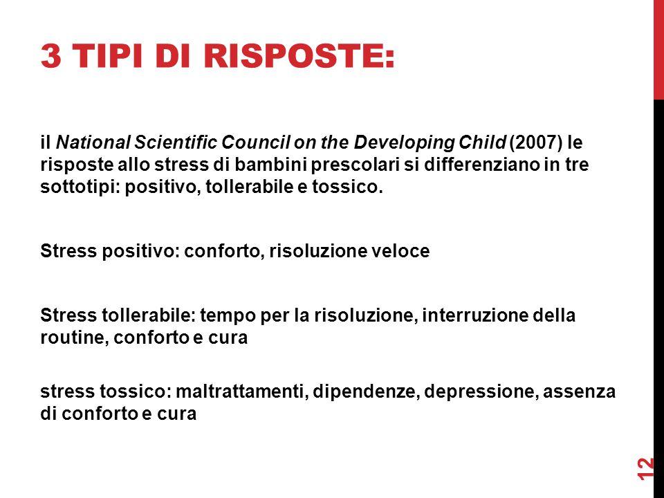 3 TIPI DI RISPOSTE: il National Scientific Council on the Developing Child (2007) le risposte allo stress di bambini prescolari si differenziano in tr