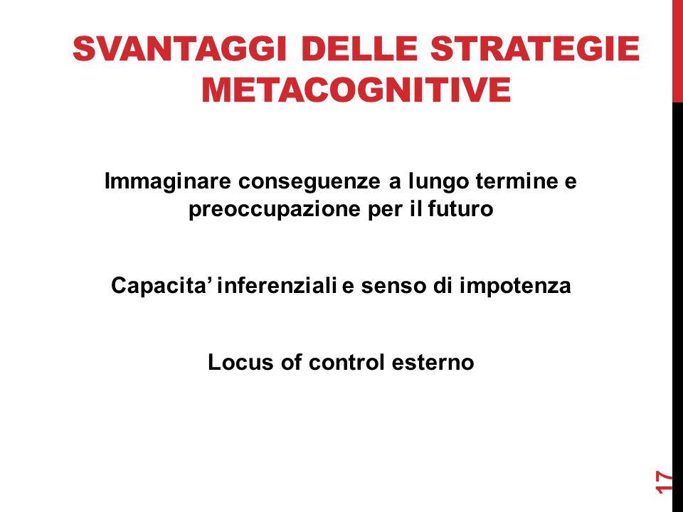SVANTAGGI DELLE STRATEGIE METACOGNITIVE Immaginare conseguenze a lungo termine e preoccupazione per il futuro Capacita' inferenziali e senso di impote