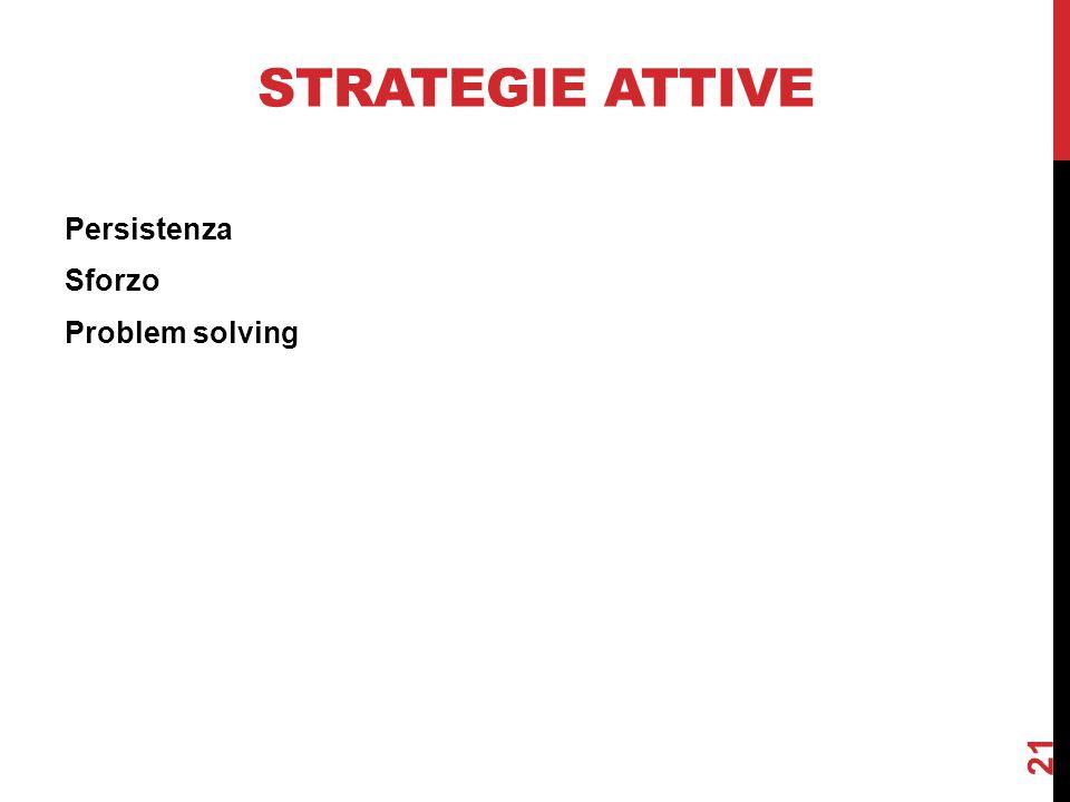 STRATEGIE ATTIVE Persistenza Sforzo Problem solving 21