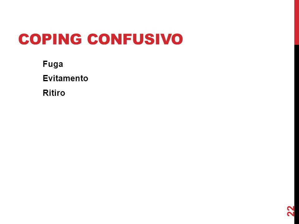 COPING CONFUSIVO Fuga Evitamento Ritiro 22