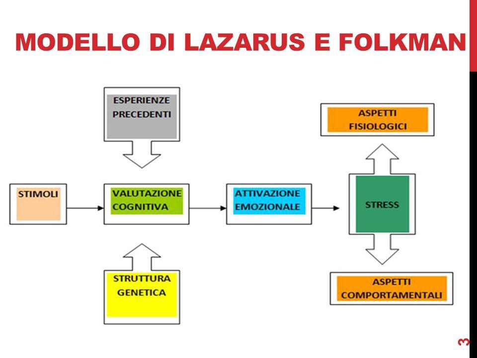 MODELLO DI LAZARUS E FOLKMAN 3