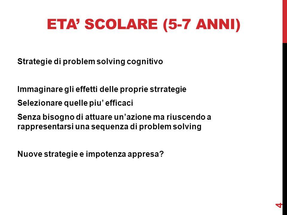 ETA' SCOLARE (5-7 ANNI) Strategie di problem solving cognitivo Immaginare gli effetti delle proprie strrategie Selezionare quelle piu' efficaci Senza