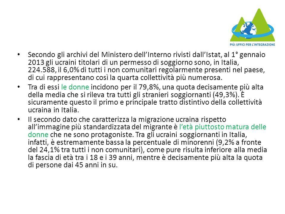 Secondo gli archivi del Ministero dell'Interno rivisti dall'Istat, al 1° gennaio 2013 gli ucraini titolari di un permesso di soggiorno sono, in Italia, 224.588, il 6,0% di tutti i non comunitari regolarmente presenti nel paese, di cui rappresentano così la quarta collettività più numerosa.