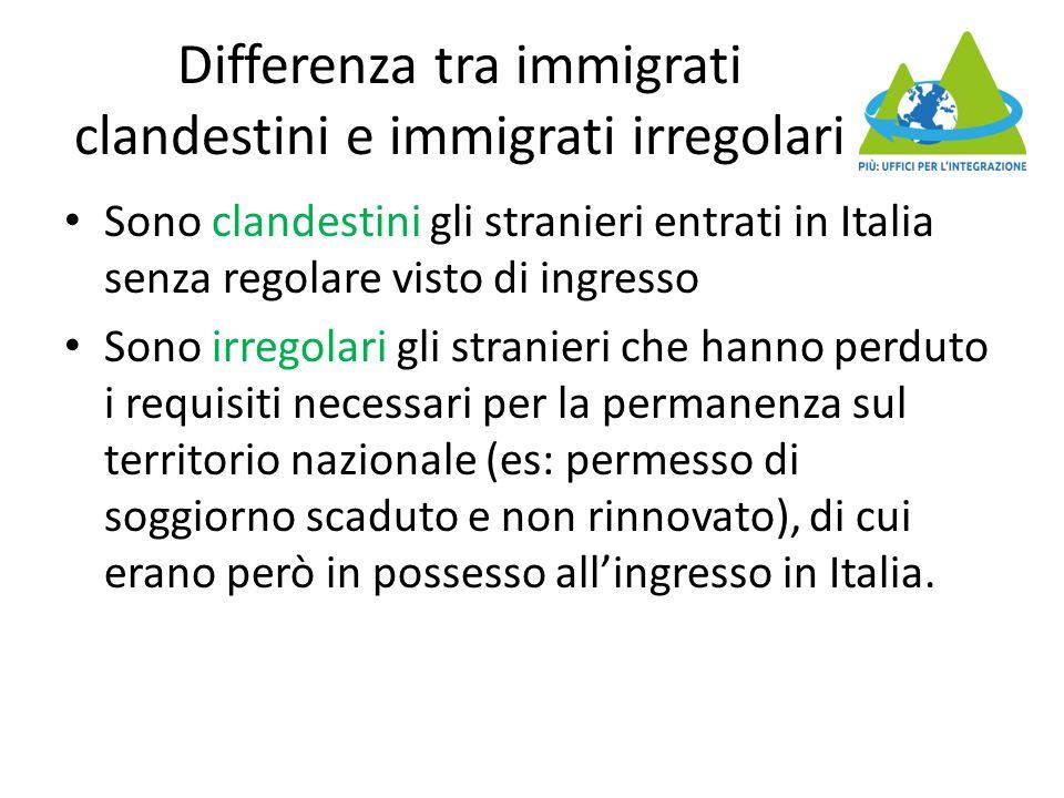 Differenza tra immigrati clandestini e immigrati irregolari Sono clandestini gli stranieri entrati in Italia senza regolare visto di ingresso Sono irr