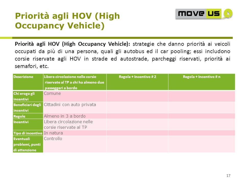 17 Priorità agli HOV (High Occupancy Vehicle): strategie che danno priorità ai veicoli occupati da più di una persona, quali gli autobus ed il car poo