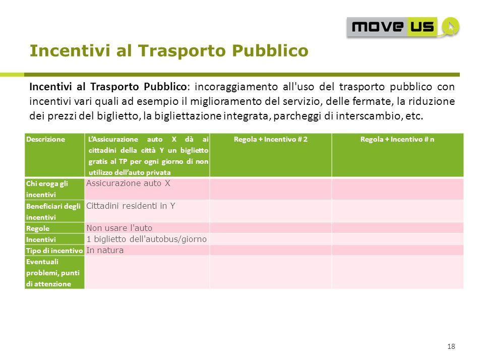 18 Incentivi al Trasporto Pubblico: incoraggiamento all'uso del trasporto pubblico con incentivi vari quali ad esempio il miglioramento del servizio,