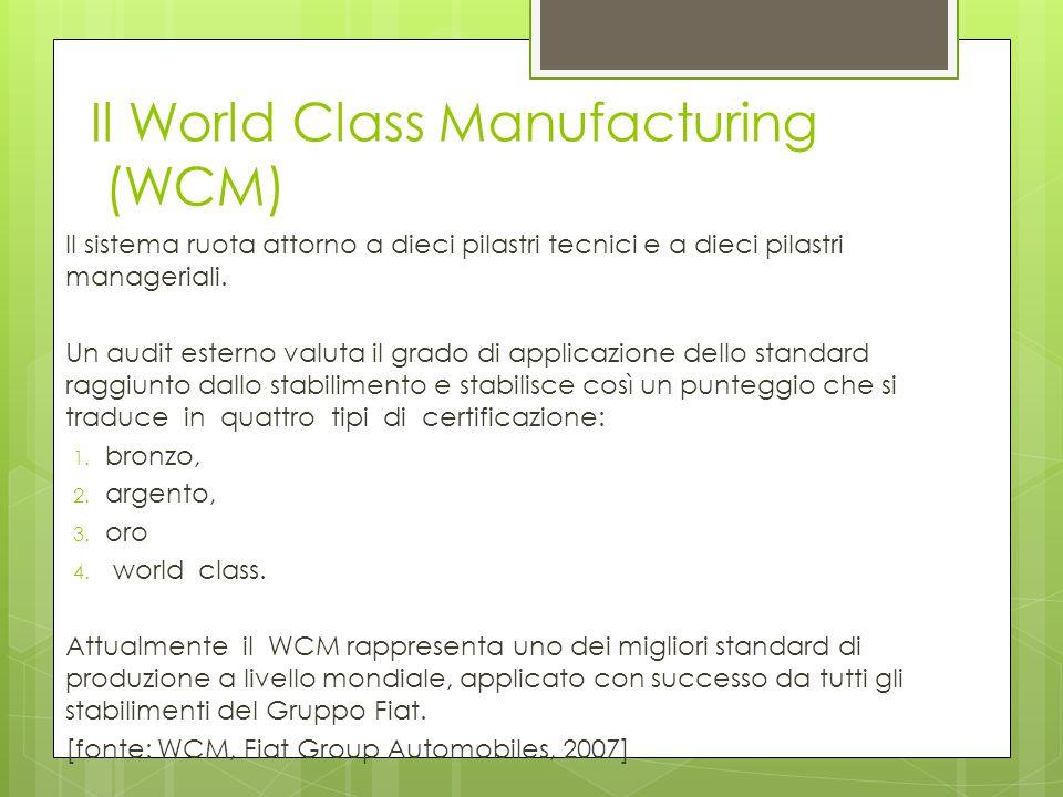 Il World Class Manufacturing (WCM) Il sistema ruota attorno a dieci pilastri tecnici e a dieci pilastri manageriali. Un audit esterno valuta il grado