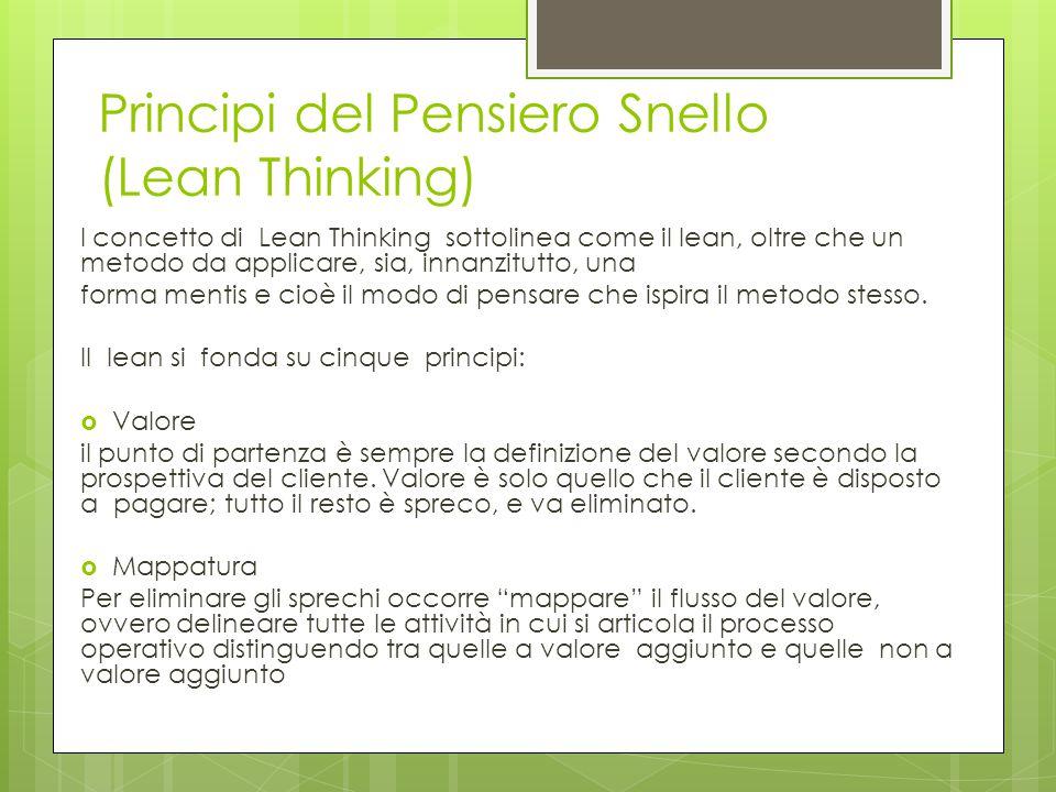 Principi del Pensiero Snello (Lean Thinking) l concetto di Lean Thinking sottolinea come il lean, oltre che un metodo da applicare, sia, innanzitutto,