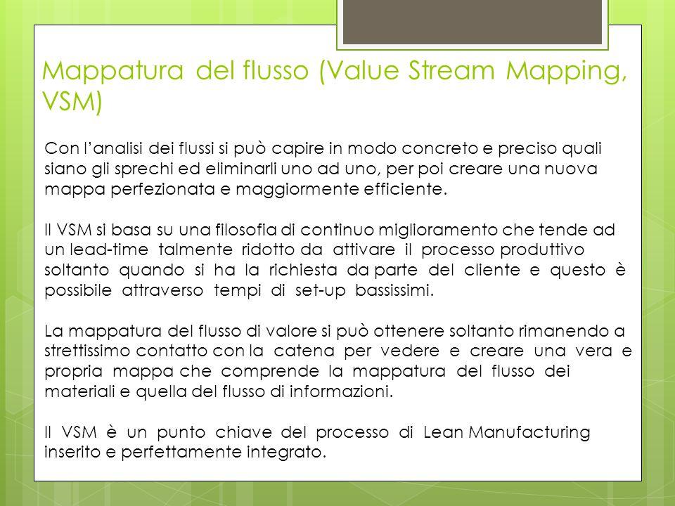 Mappatura del flusso (Value Stream Mapping, VSM) Con l'analisi dei flussi si può capire in modo concreto e preciso quali siano gli sprechi ed eliminar