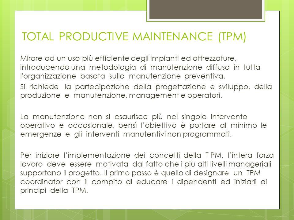 TOTAL PRODUCTIVE MAINTENANCE (TPM) Mirare ad un uso più efficiente degli impianti ed attrezzature, introducendo una metodologia di manutenzione diffus