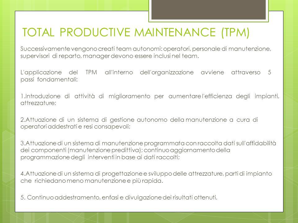 TOTAL PRODUCTIVE MAINTENANCE (TPM) Successivamente vengono creati team autonomi: operatori, personale di manutenzione, supervisori di reparto, manager