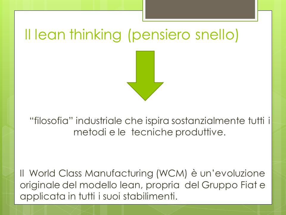 """ll lean thinking (pensiero snello) """"filosofia"""" industriale che ispira sostanzialmente tutti i metodi e le tecniche produttive. Il World Class Manufact"""