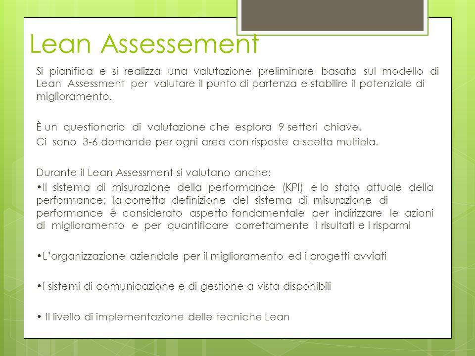 Lean Assessement Si pianifica e si realizza una valutazione preliminare basata sul modello di Lean Assessment per valutare il punto di partenza e stab