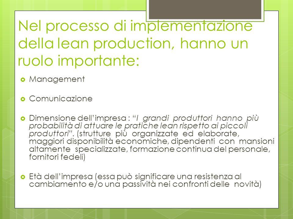 """Nel processo di implementazione della lean production, hanno un ruolo importante:  Management  Comunicazione  Dimensione dell'impresa : """"I grandi p"""