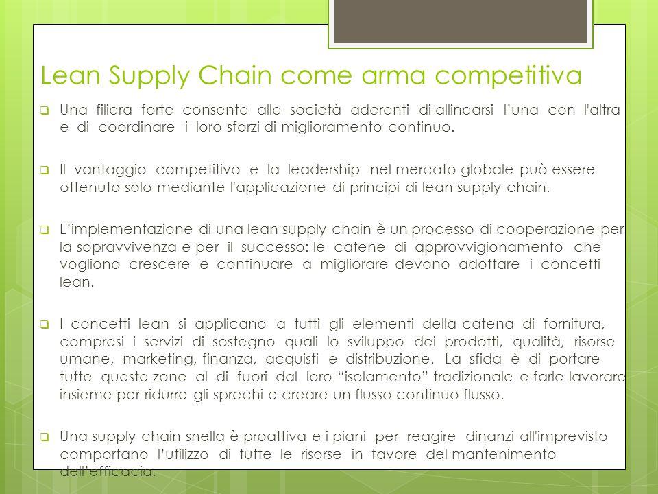 Lean Supply Chain come arma competitiva  Una filiera forte consente alle società aderenti di allinearsi l'una con l'altra e di coordinare i loro sfor