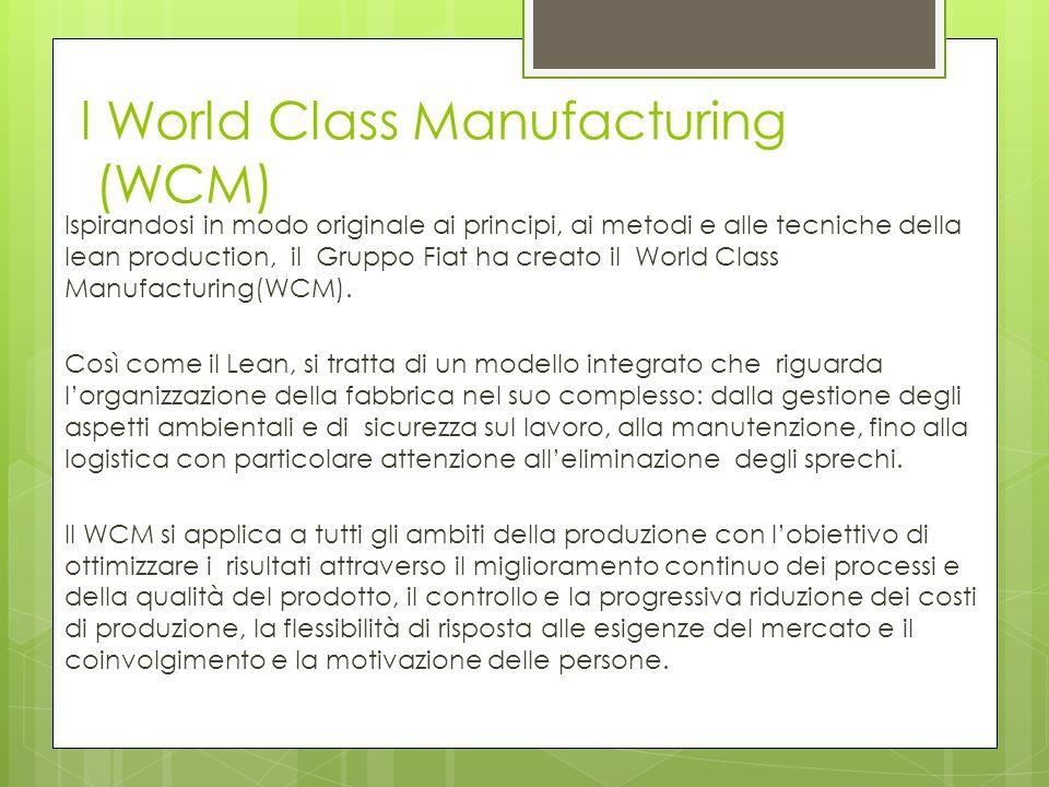 l World Class Manufacturing (WCM) Ispirandosi in modo originale ai principi, ai metodi e alle tecniche della lean production, il Gruppo Fiat ha creato