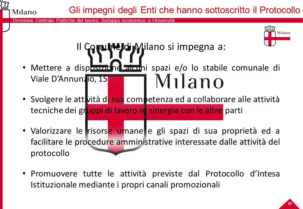 Il Comune di Milano si impegna a: Mettere a disposizione alcuni spazi e/o lo stabile comunale di Viale D'Annunzio, 15 Valorizzare le risorse umane e g