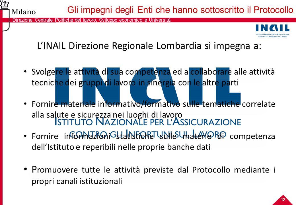 12 L'INAIL Direzione Regionale Lombardia si impegna a: Svolgere le attività di sua competenza ed a collaborare alle attività tecniche dei gruppi di la