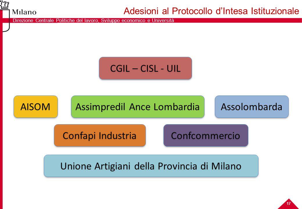 10 Adesioni al Protocollo d'Intesa Istituzionale CGIL – CISL - UIL AISOM Assimpredil Ance Lombardia Assolombarda Confapi Industria Confcommercio Union