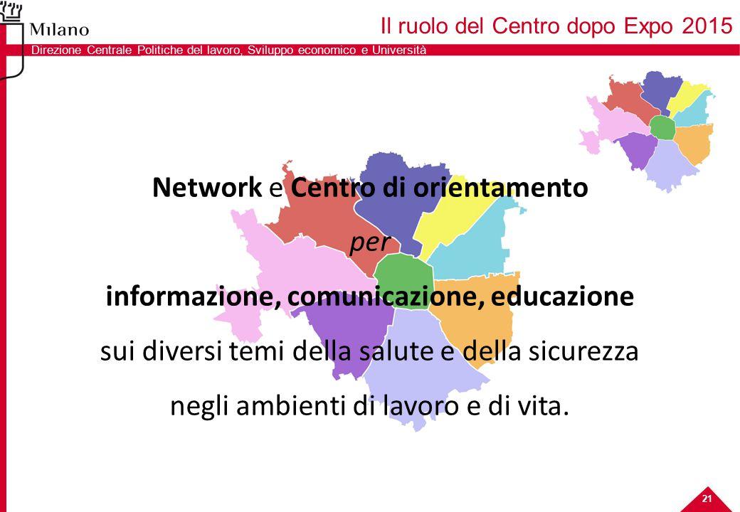 12 Il ruolo del Centro dopo Expo 2015 21 Network e Centro di orientamento per informazione, comunicazione, educazione sui diversi temi della salute e della sicurezza negli ambienti di lavoro e di vita.