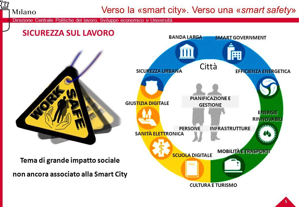 Verso la «smart city». Verso una «smart safety» 55 Direzione Centrale Politiche del lavoro, Sviluppo economico e Università SICUREZZA SUL LAVORO Tema