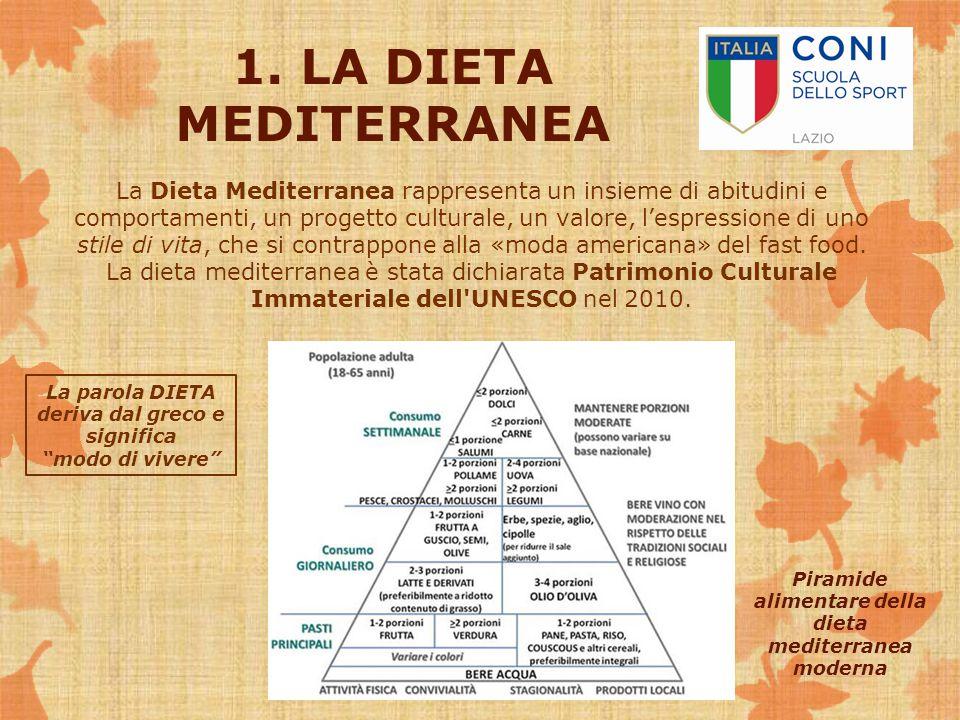 Piramide alimentare della dieta mediterranea moderna 1. LA DIETA MEDITERRANEA La Dieta Mediterranea rappresenta un insieme di abitudini e comportament