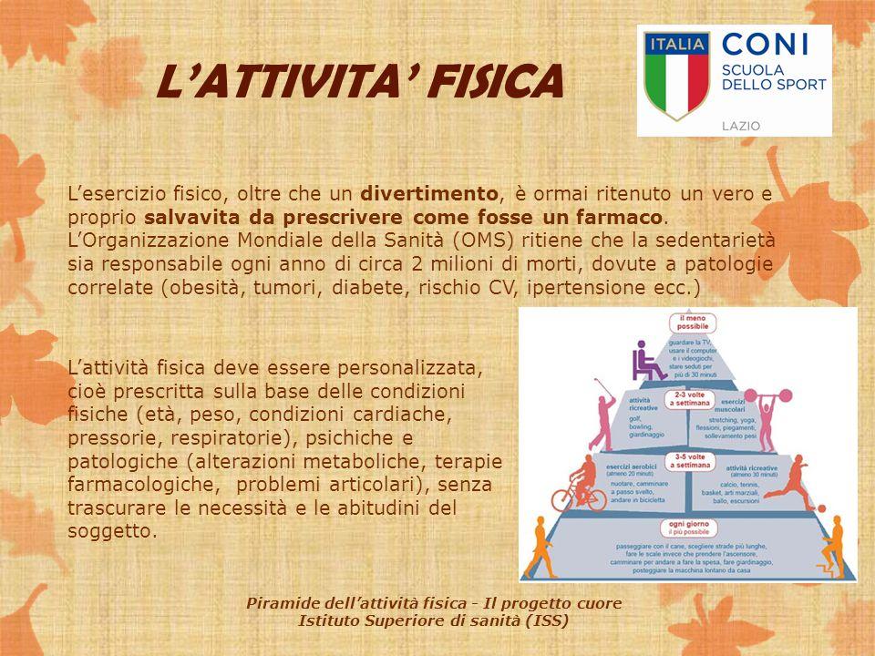 L'ATTIVITA' FISICA Piramide dell'attività fisica - Il progetto cuore Istituto Superiore di sanità (ISS) L'esercizio fisico, oltre che un divertimento,