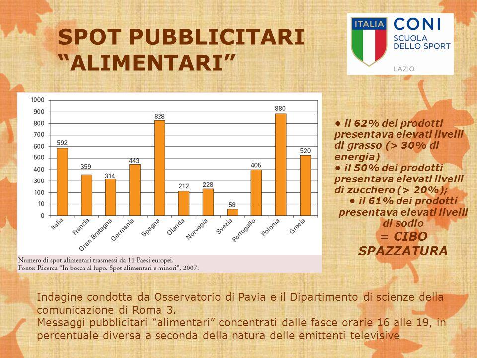"""SPOT PUBBLICITARI """"ALIMENTARI"""" Indagine condotta da Osservatorio di Pavia e il Dipartimento di scienze della comunicazione di Roma 3. Messaggi pubblic"""