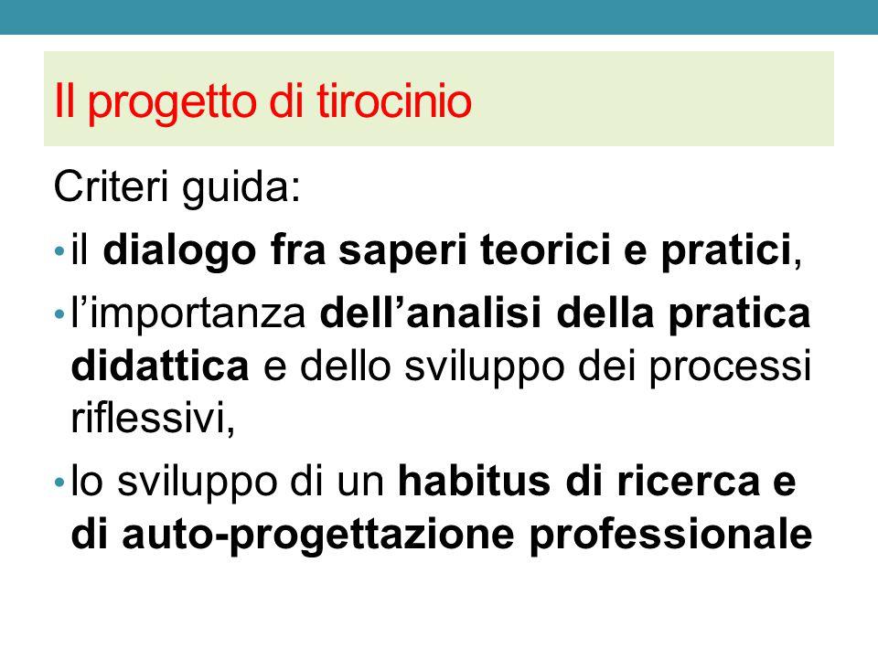 Il progetto di tirocinio Criteri guida: il dialogo fra saperi teorici e pratici, l'importanza dell'analisi della pratica didattica e dello sviluppo dei processi riflessivi, lo sviluppo di un habitus di ricerca e di auto-progettazione professionale