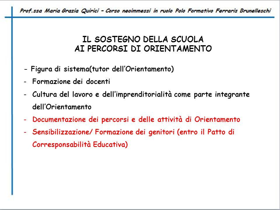 IL SOSTEGNO DELLA SCUOLA AI PERCORSI DI ORIENTAMENTO - Figura di sistema(tutor dell'Orientamento) -Formazione dei docenti -Cultura del lavoro e dell'i