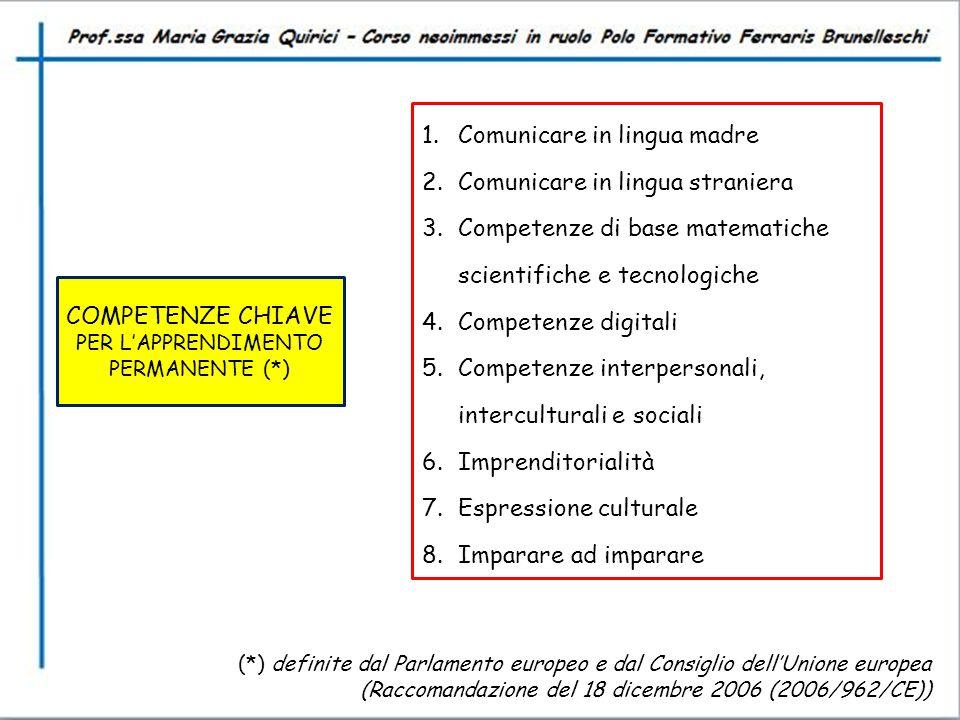 COMPETENZE CHIAVE PER L'APPRENDIMENTO PERMANENTE (*) 1.Comunicare in lingua madre 2.Comunicare in lingua straniera 3.Competenze di base matematiche sc