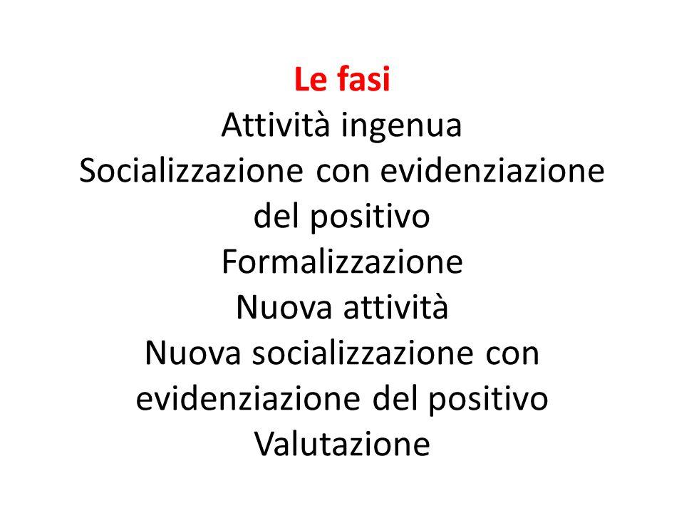 Le fasi Attività ingenua Socializzazione con evidenziazione del positivo Formalizzazione Nuova attività Nuova socializzazione con evidenziazione del p