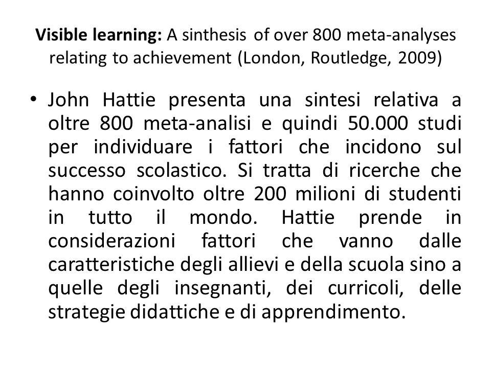 Vediamo i fattori che Hattie individua ordinati secondo l'effect size (impatto del fattore sul successo scolastico) Conoscere il modo in cui i bambini ragionano e tenerne conto nella progettazione di nuovi percorsi di apprendimento.