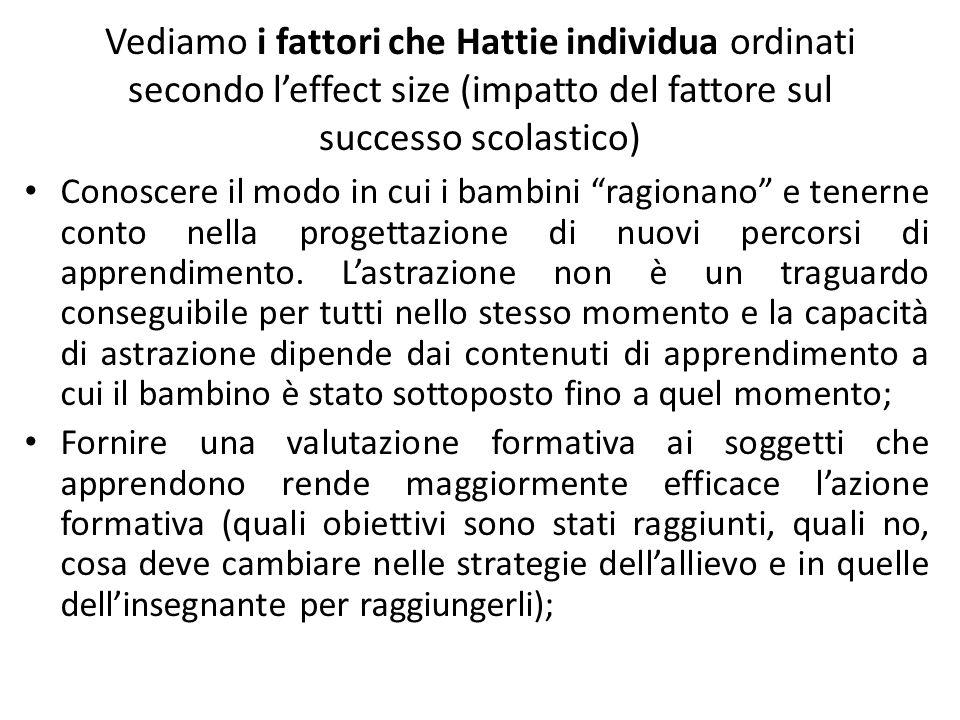 Vediamo i fattori che Hattie individua ordinati secondo l'effect size (impatto del fattore sul successo scolastico) Conoscere il modo in cui i bambini