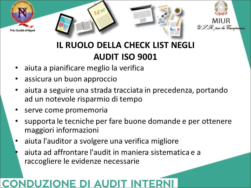 IL RUOLO DELLA CHECK LIST NEGLI AUDIT ISO 9001 aiuta a pianificare meglio la verifica assicura un buon approccio aiuta a seguire una strada tracciata